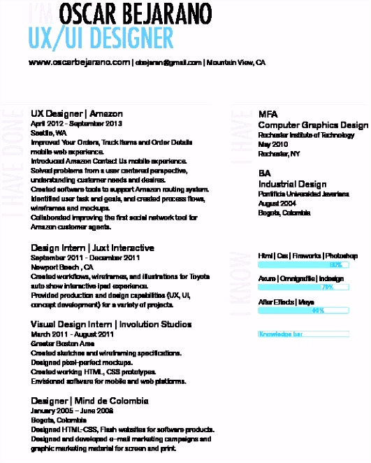 Ui Ux Designer Resume – Design Brief Template Check Template 0d
