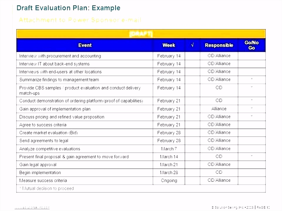 Financial Projections Template For Business Plan Forecast Startups