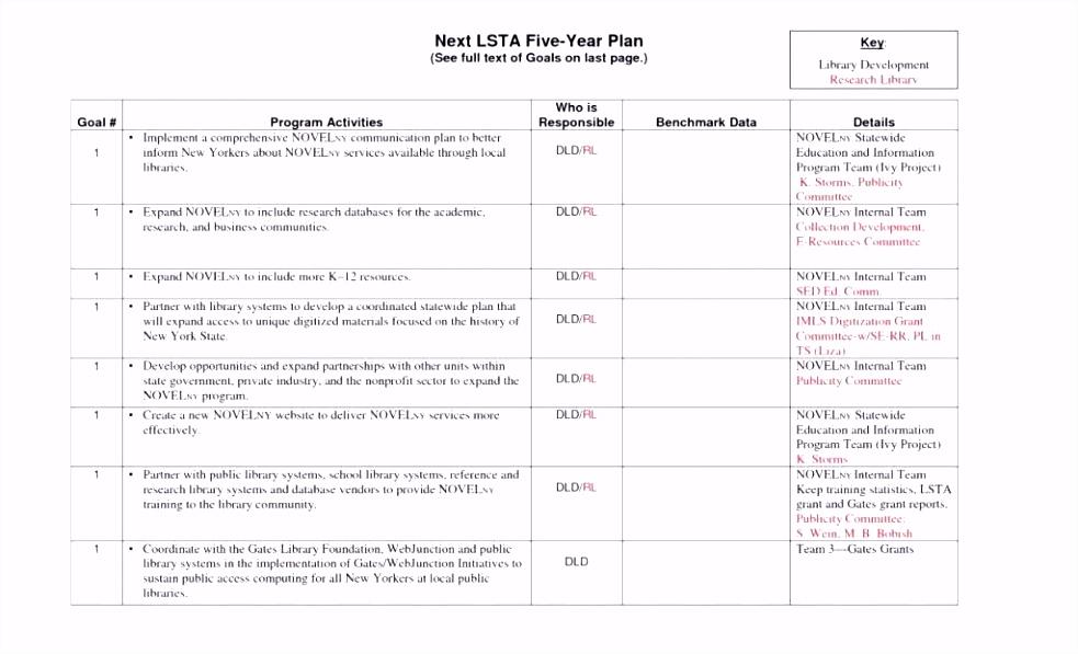 Benchmarking Beispiele Inspirierend Businessplan Cafe Beispiel Pdf