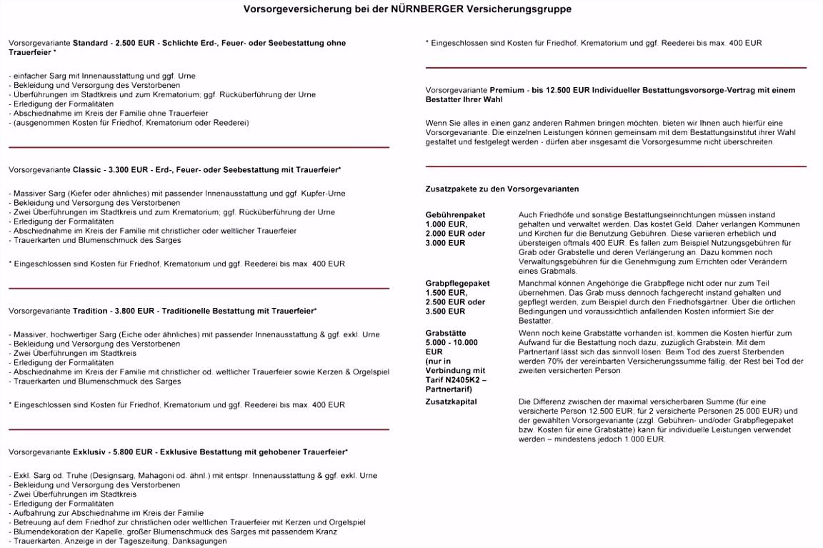 Danksagungen Trauer Vorlagen Kostenlos Cool Trauer Danksagungskarten