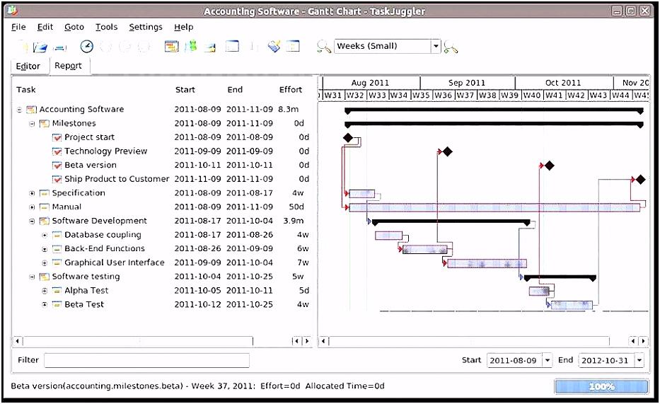 Dienstplan Vorlage Excel Frisch Schichtplan Erstellen Excel