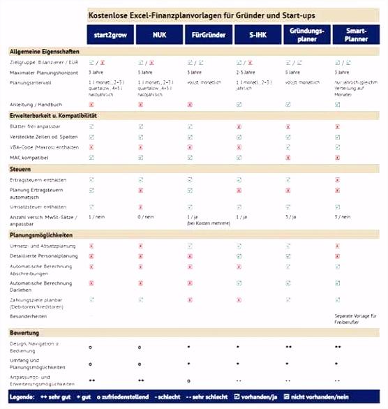 Bestellformular Vorlage Excel formular Muster Word