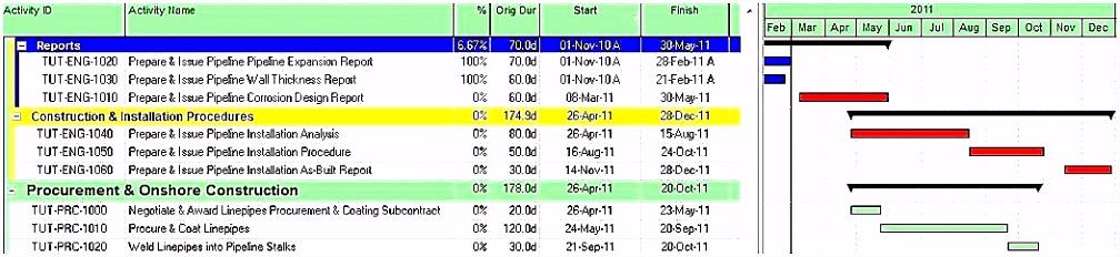 Gantt Diagramm Excel Vorlage Kostenlos