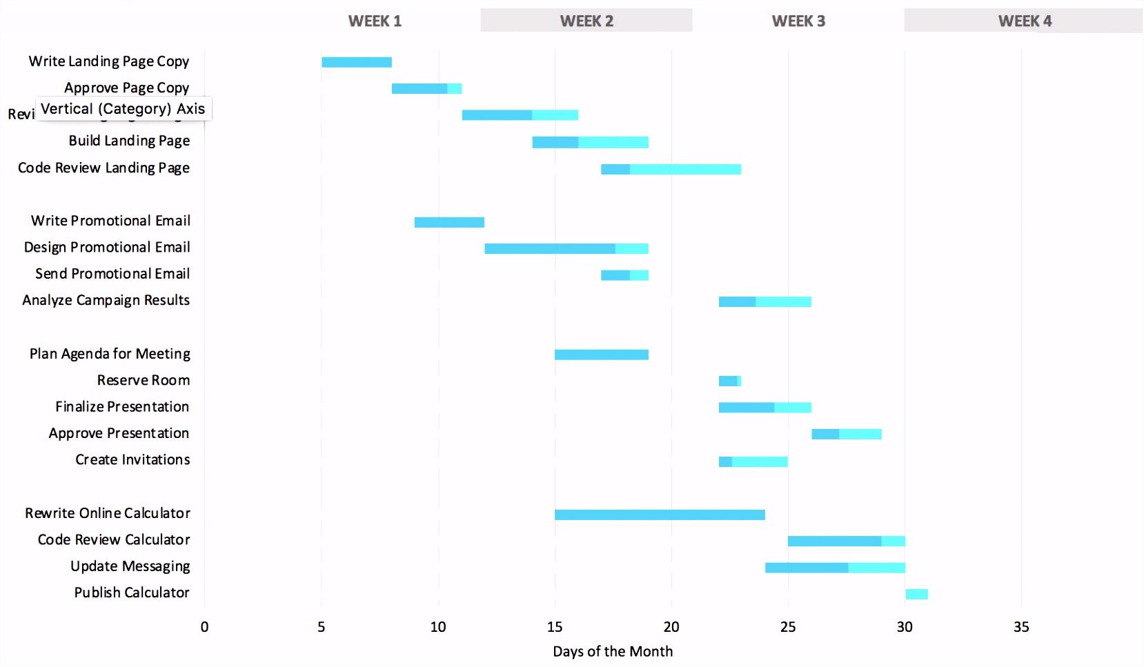 Gantt excel vorlage liveable free gantt chart excel template