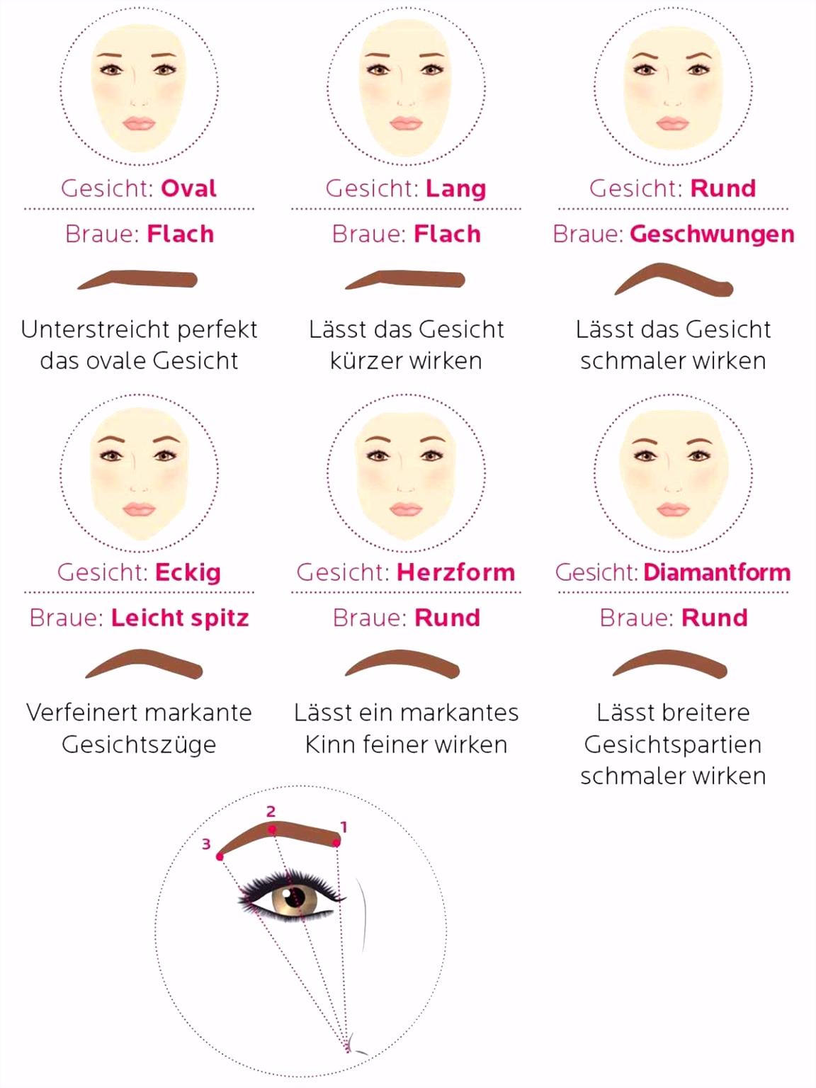 Detaillierte Augenbrauen Vorlage