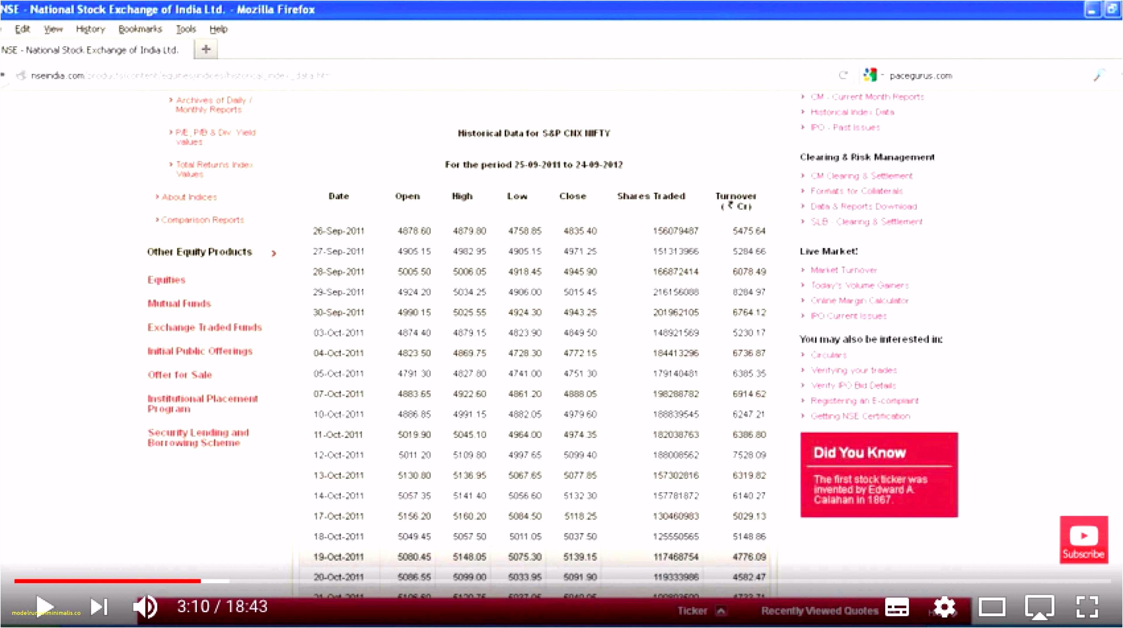 Vorlage Kündigung Vodafone Neu Kostenplan Vorlage Vorlage Muster