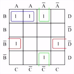 Kv Diagramm Vorlage Karnaugh Veitch Diagramm theorie Des Kv Diagramms – Wikibooks X9mj99hkt1 M4yk5sulbs