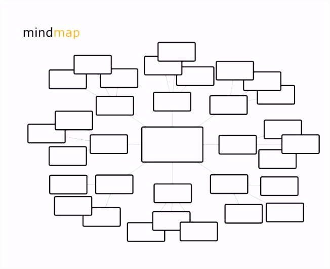 Free Mind Mapping tools Awesome Concept Map tool Lovely 20 Luxury