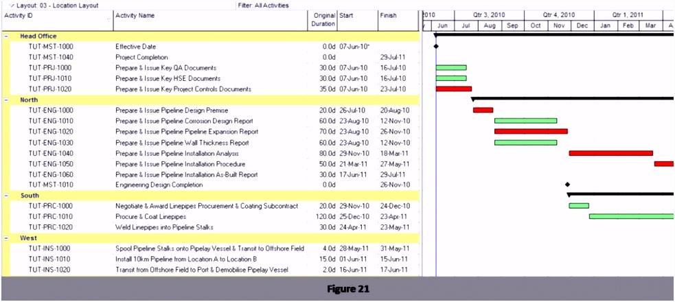 Nebenkostenabrechnung Muster Kostenlos Excel line Rechnung Vorlage