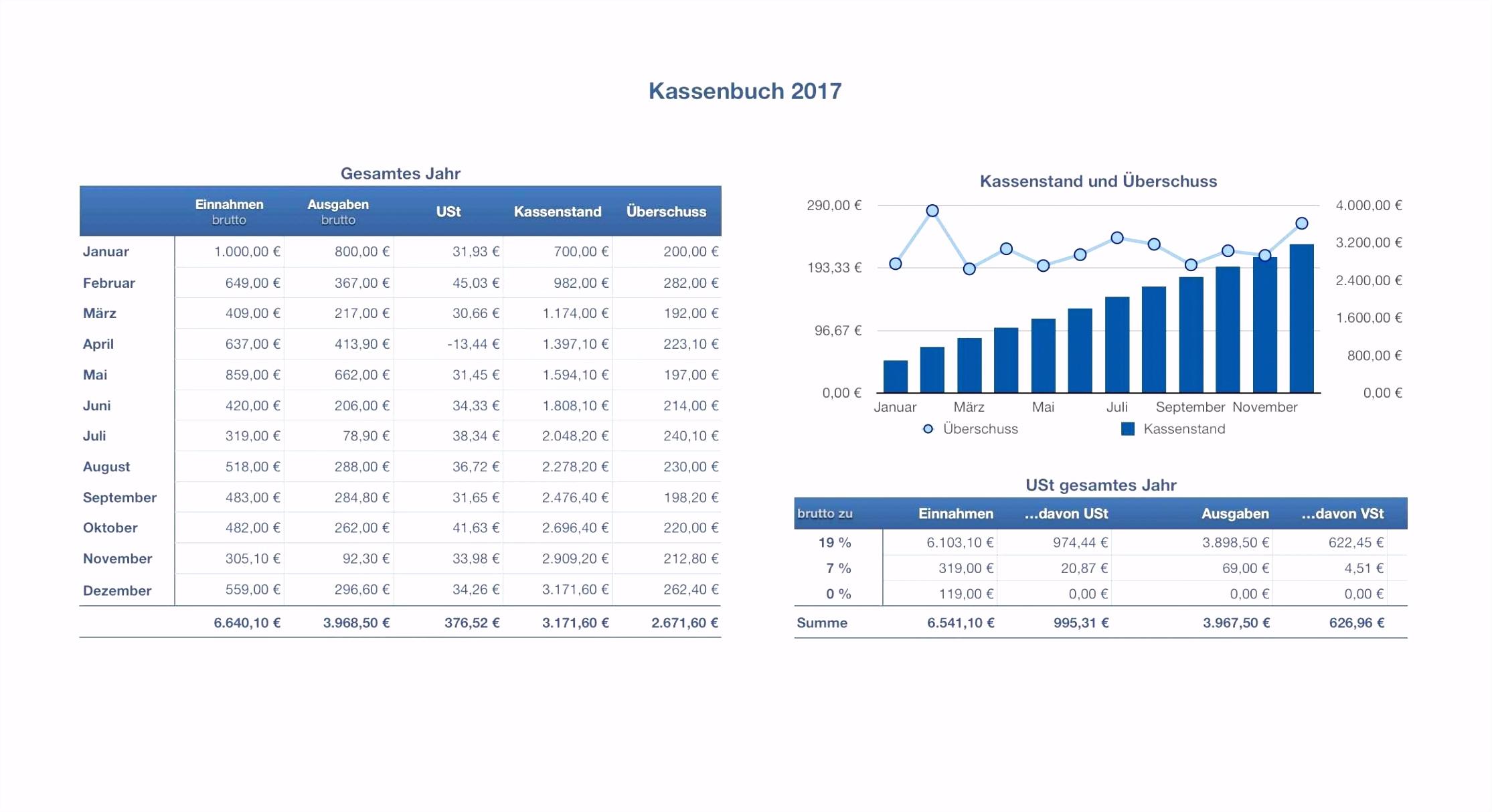 Kassenbuch Vorlage Für Excel Kostenlos attraktiv Kassenbuch Vorlage