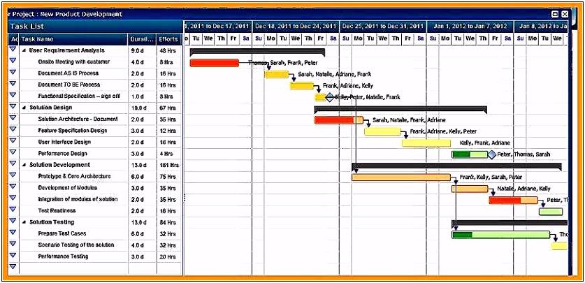 Terminplaner Excel Vorlage Kostenlos Foto Wochenplan Vorlage Excel