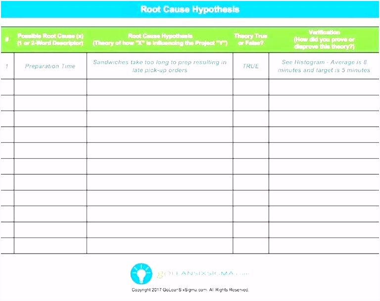 It Root Cause Analysis Template Example Format Word Free Excel