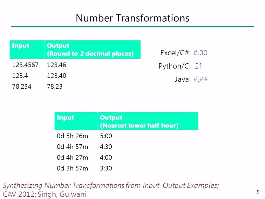 Presentations Vorlagen Keynote Presentation Templates Free Elegant Lovely 60 Fresh Clean N2er11apk1 S0rivuede4