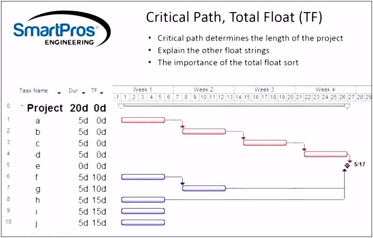 Gantt Chart In Excel Template – kobcarbamazepi