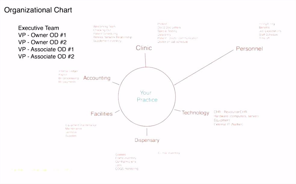 Schichtplan 4 Schicht System Excel Probe Schichtplan Excel Vorlage 3