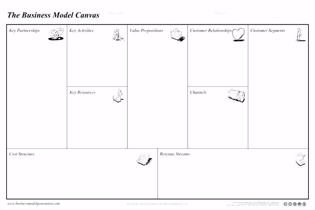 Business Model Template A Canvas Ms Word Download Social