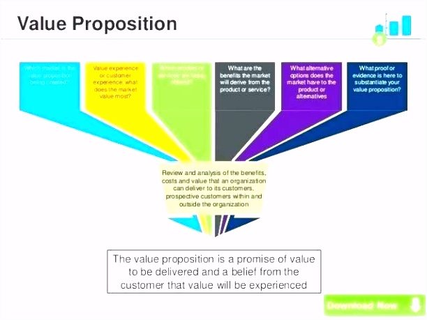 Value Proposition Canvas Vorlage Value Proposition Canvas Template Free Outline Word N5qt64hdv6 Phyf56bpz4