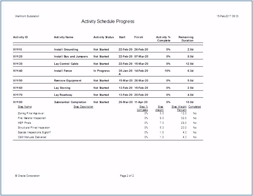 Nebenkostenabrechnung Erstellen Vorlage Brief Nebenkostenabrechnung