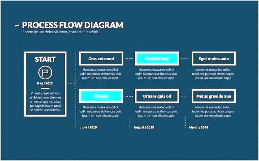 Powerpoint Templates branding presentation template