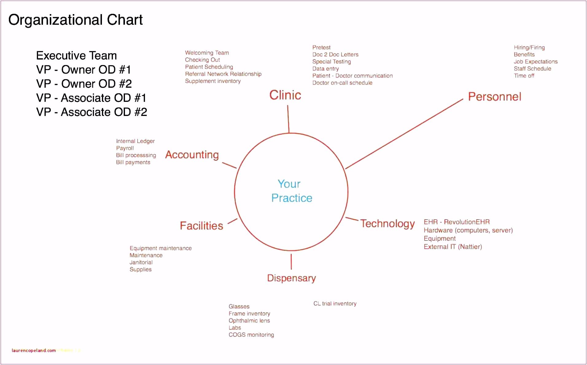 45 Zielvereinbarung Vorlage Excel laurencopeland