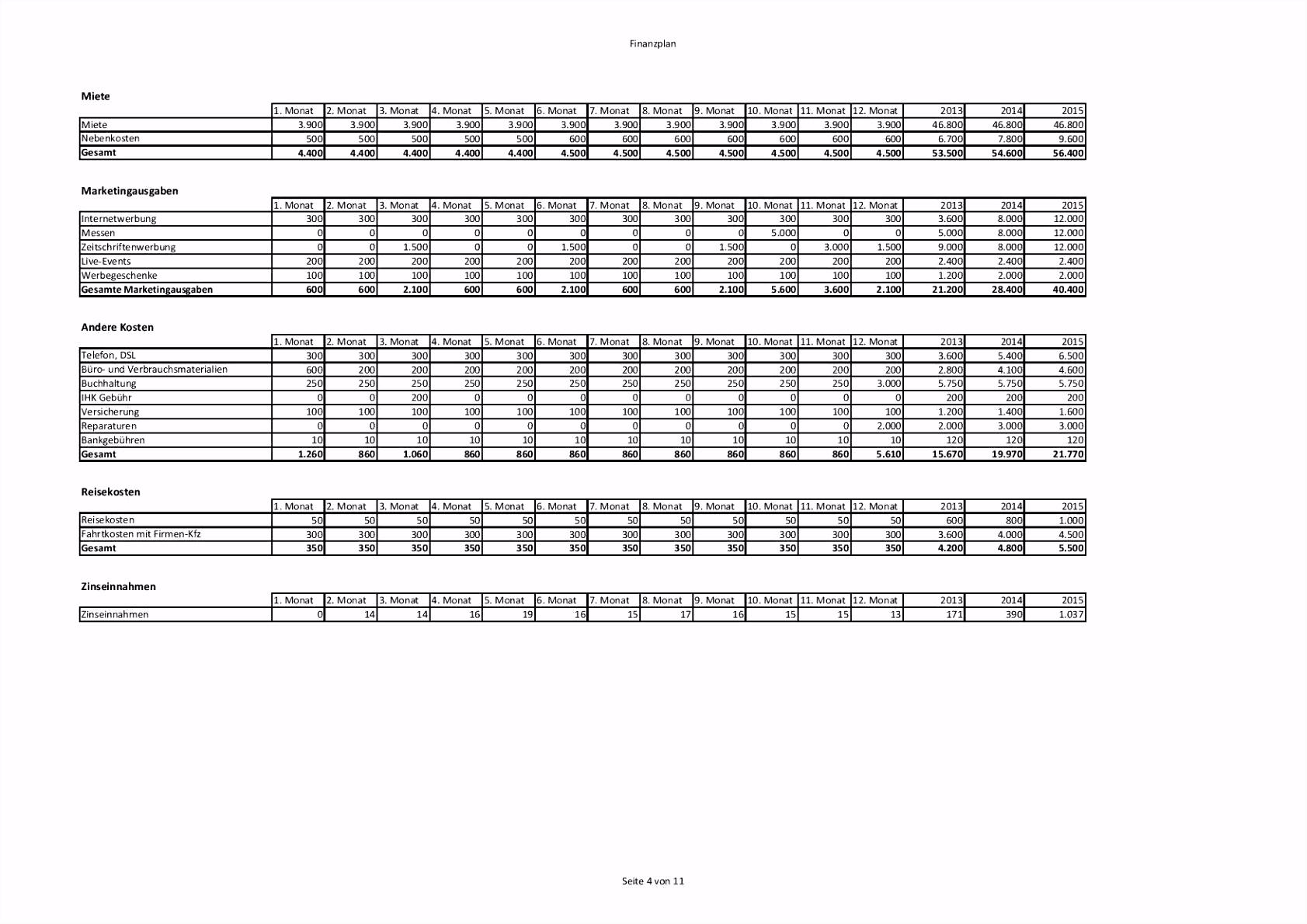 13 Hübsch Private Finanzplanung Excel Vorlage Modelle
