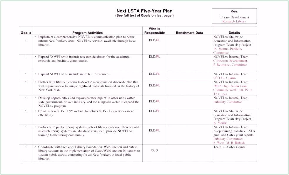 Businessplan Vorlage Ihk 20 Designs Für Deinen Erfolg
