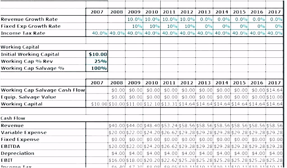 Creating A Cash Flow Projection Wells Template South Africa Non