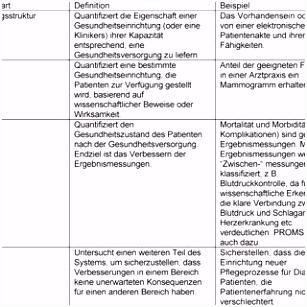 Checkliste Standortanalyse Vorlage Muster Abbildung 1 Beispiele Von Arbeitsbasierten Bewertungen Tabelle 1 E8ou05ftv4 K6bku2tae4