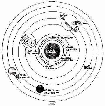 Astronomie Mond Daumenkino Zzzebra das Web Magazin für Kinder