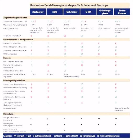 Ideen Vorlage Dienstplan Kostenlos Inspiration Dienstplan Mit Excel