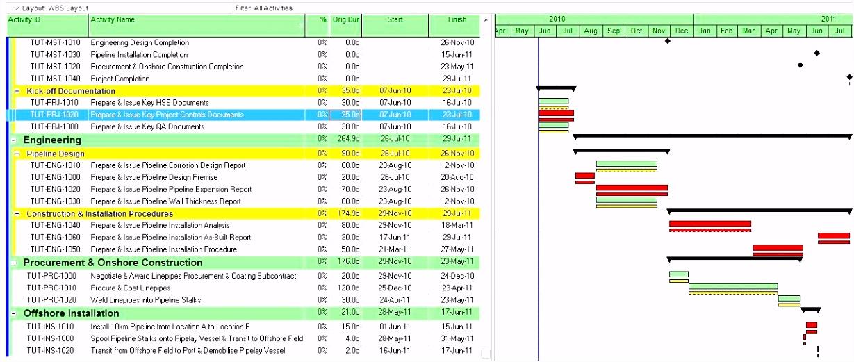 Excel Dashboard Vorlage Basic Excel Dashboard Templates Free Elegant