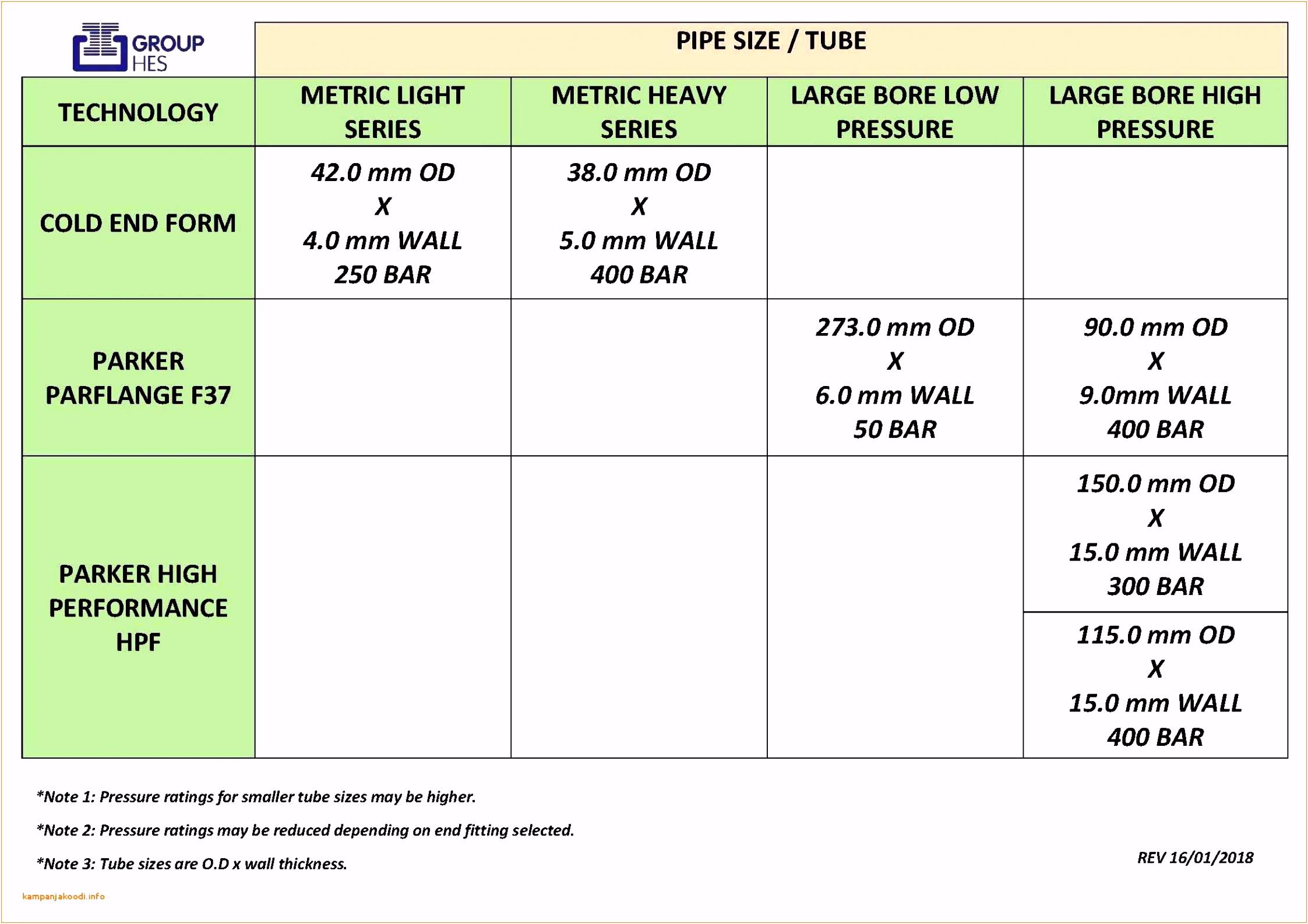 Excel Gantt Diagramm Von Spreadsheet Download Excel Gantt Chart