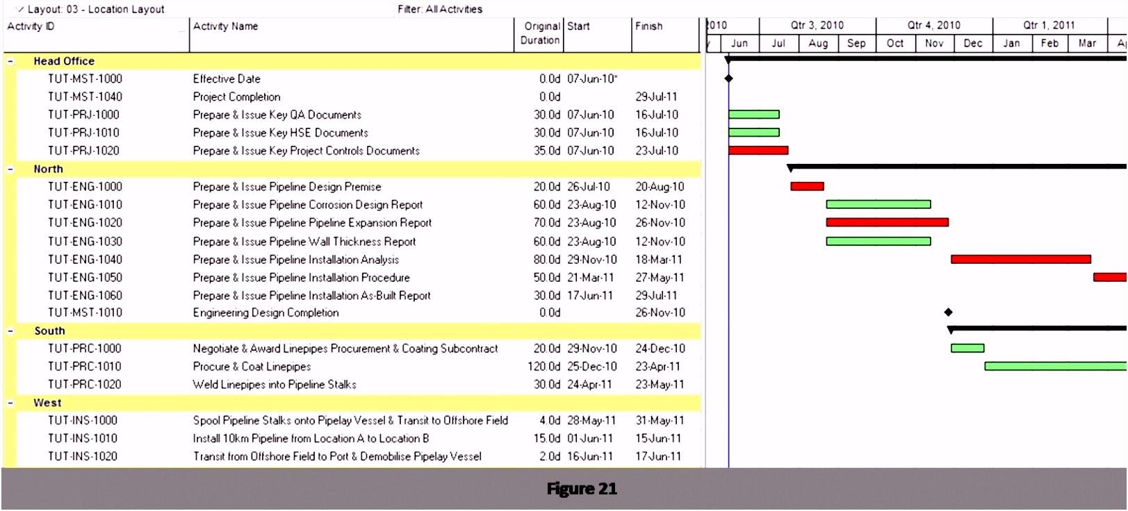 9 Dreiecksdiagramm Excel Vorlage