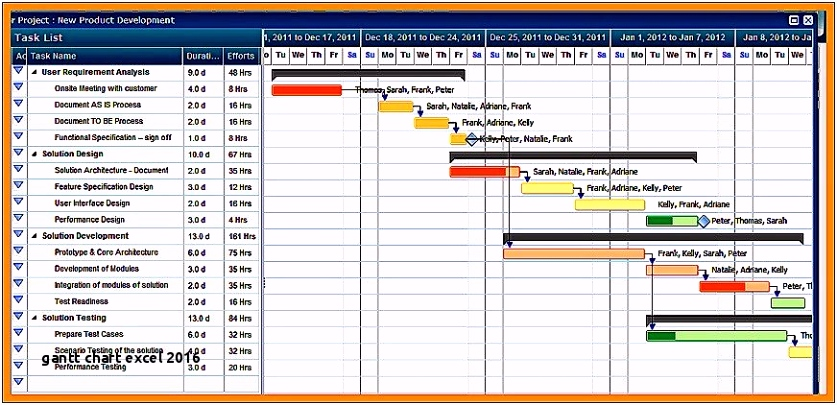 Gantt Excel New s Excel Gantt Chart Maker Template Easily