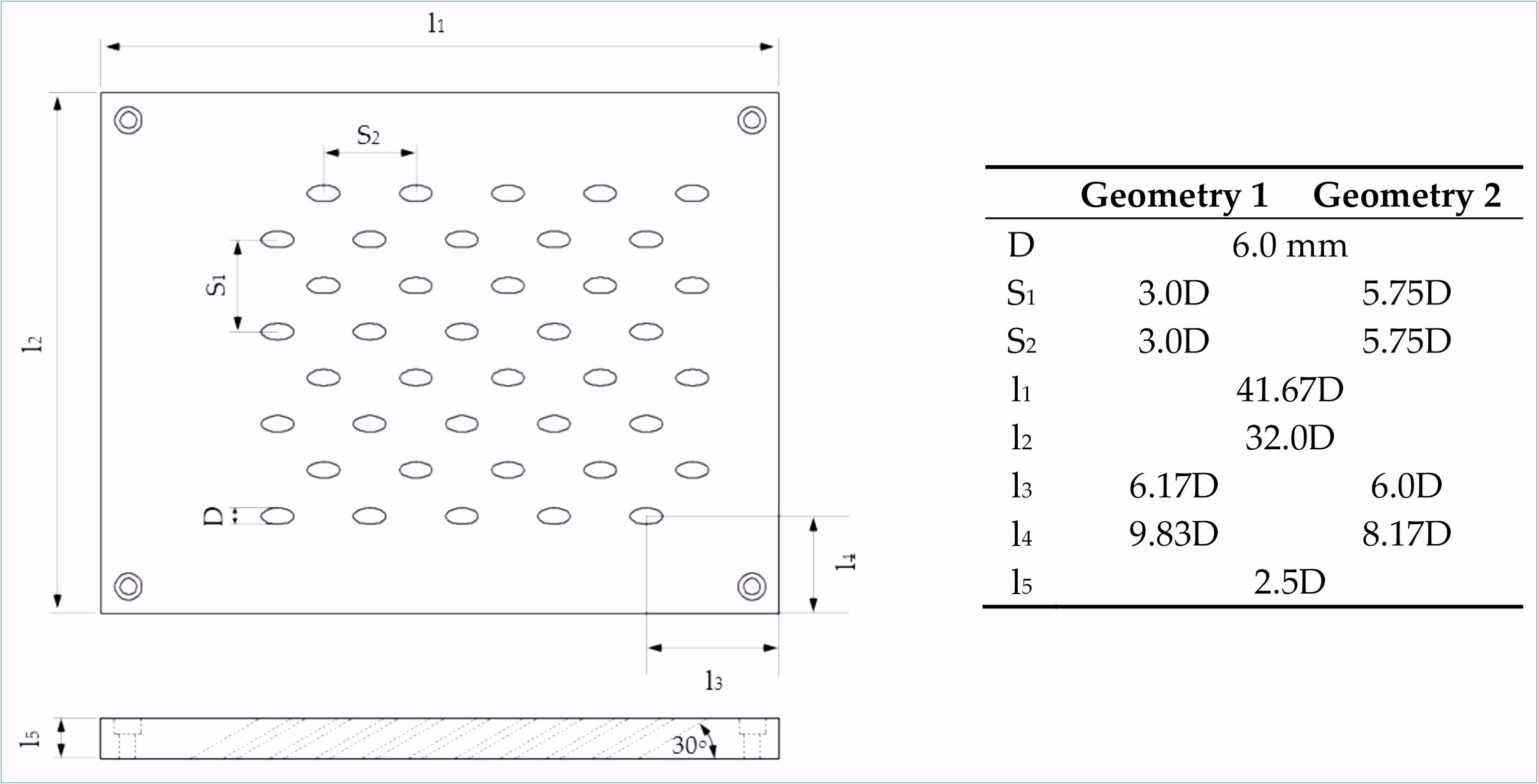 Kreuztabelle Excel Erstellen