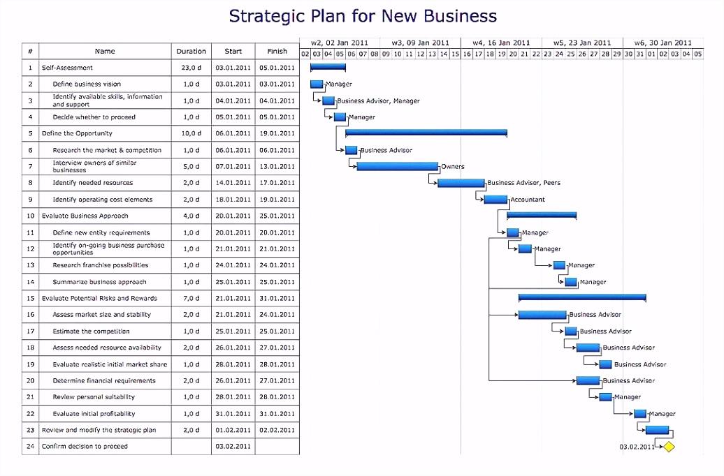 Vorlage Haushaltsbuch Inspirierend Einkaufsliste Excel Vorlage