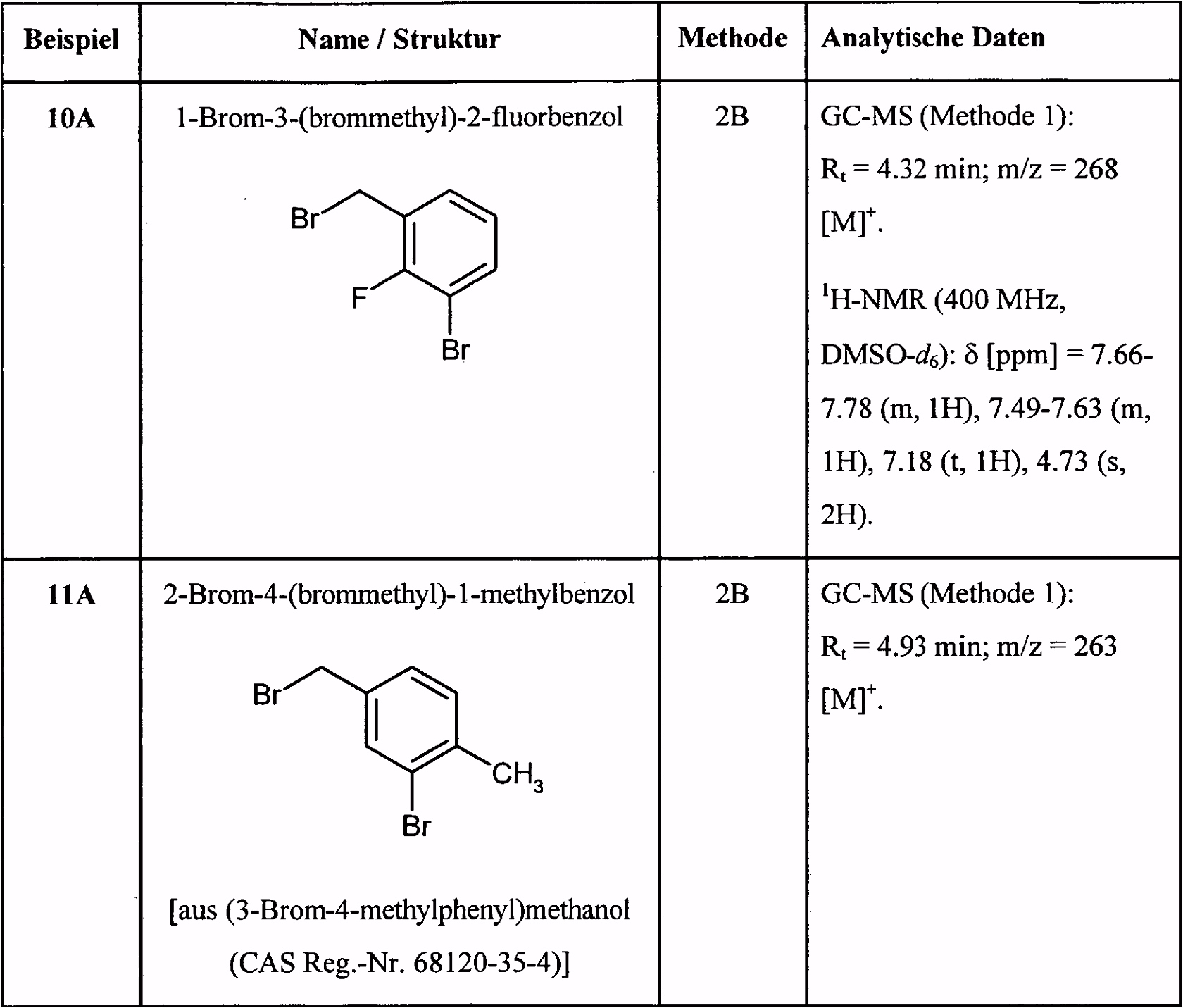 DE A1 New substituted 1 benzylcycloalkylcarboxylic acid