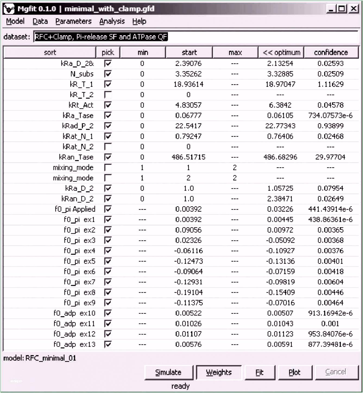 Abc Analyse Excel Vorlage 17 Möglichkeiten Kostenlos Für Sie