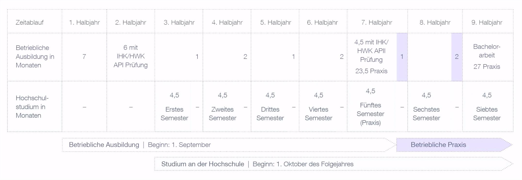 Paket Etikett Vorlage Bewerbungs Paket Bauzeichner Muster Zum Download D8yk55zkf8 I6qfs6ylks