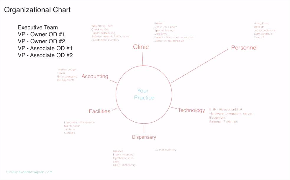 Vorlagen Kostenlos Elegant 23 Das Neueste Powerpoint Layout Vorlagen