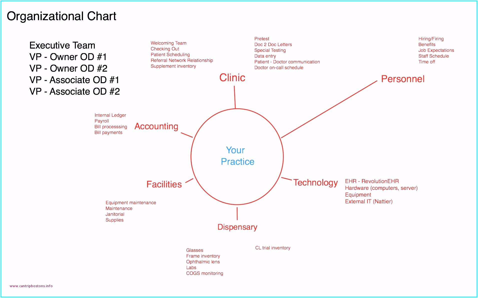 10 Cool Vorlage Stammbaum Powerpoint Ideen