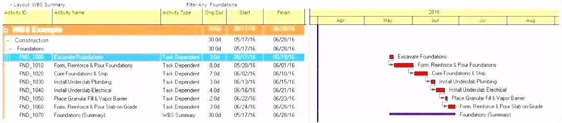 Zeitberechnung Excel – pronostico