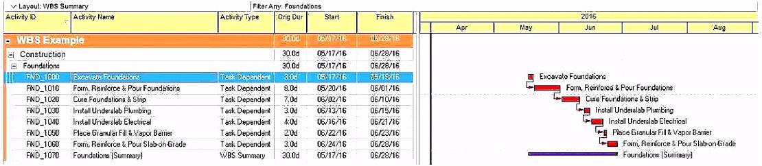 Rechnung Richtig Schreiben Vorlage Keytotheosophy Page 2 Of 551 Beispiele Für Zertifikate M3yb32eek3 Euhx02ihgu