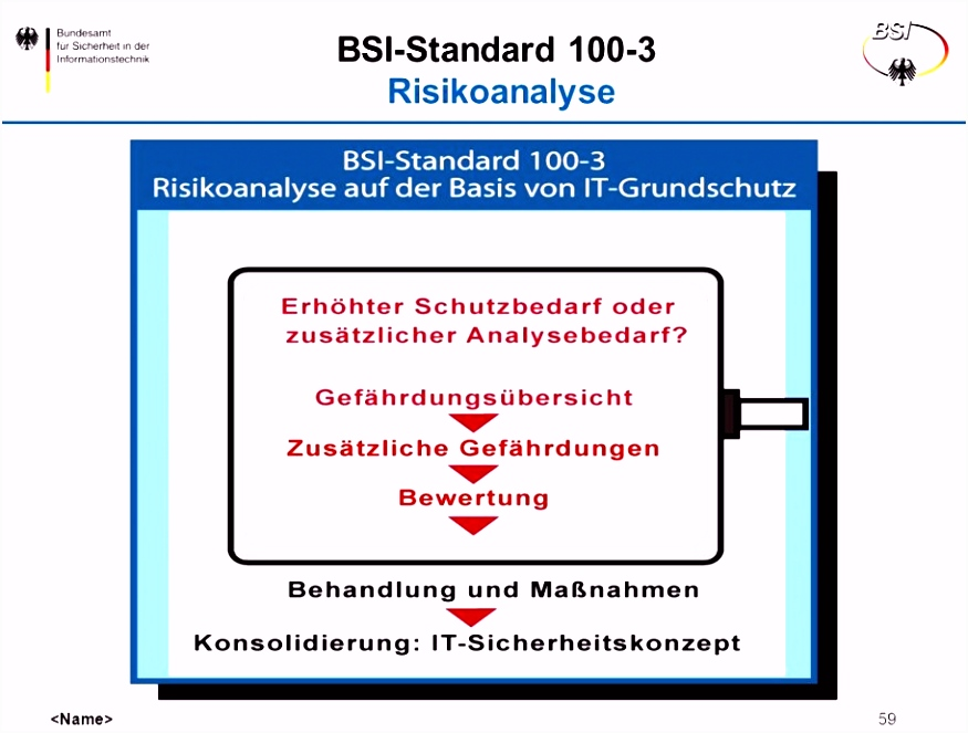8 Risikoanalyse iso 9001 Vorlage Oaoanr