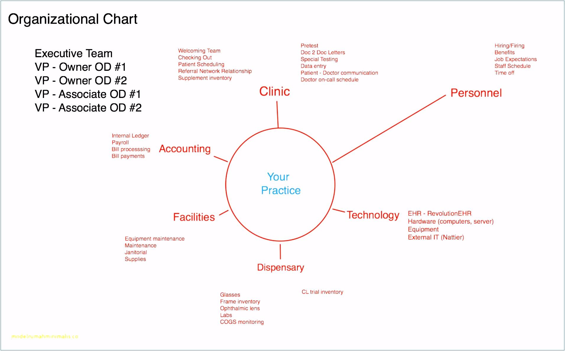 Erstaunlich Deckblatt Businessplan Vorlage Vorrate Genial 17 Pages
