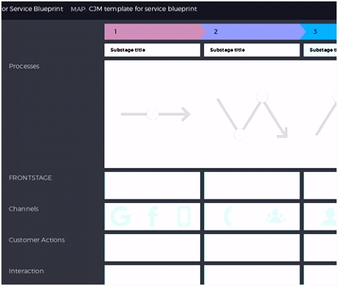 Free Customer Experience & Journey Map Templates