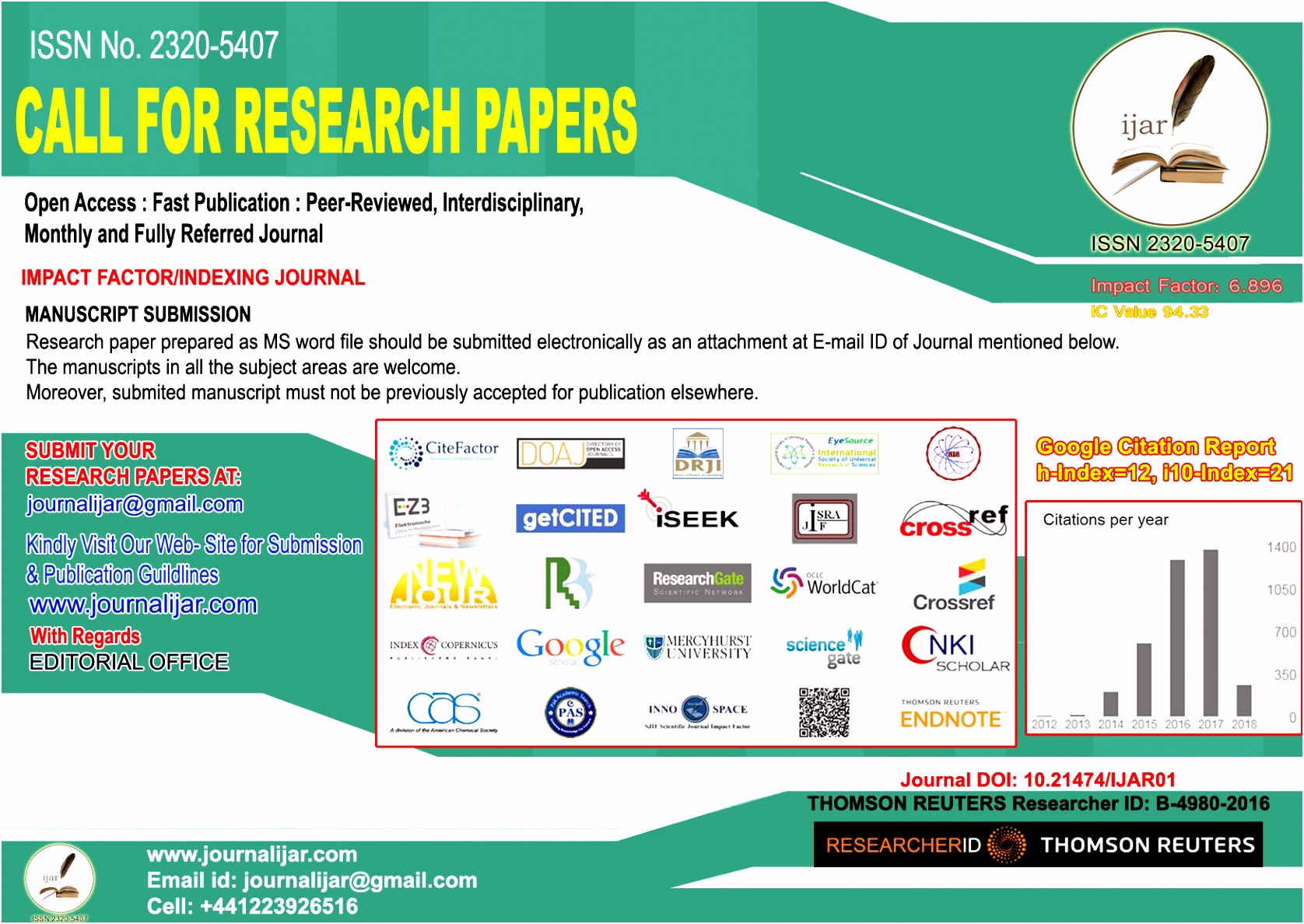 Peer Reviewed Journals Open access Journals International Journal