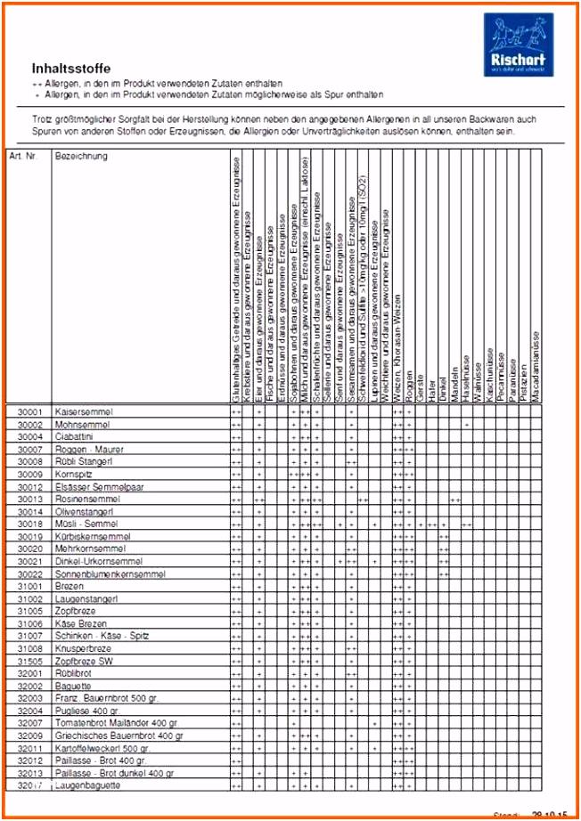 46 Wunderschönen Allergenkennzeichnung Vorlage