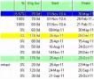 10 tourenplanung Excel Vorlage