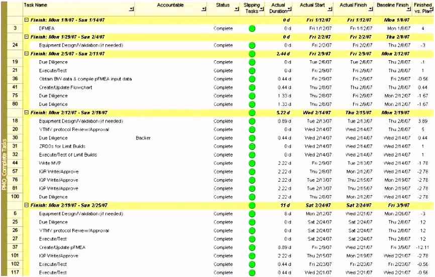 Kalkulation Gastronomie Excel in Kalkulation Gastronomie Excel
